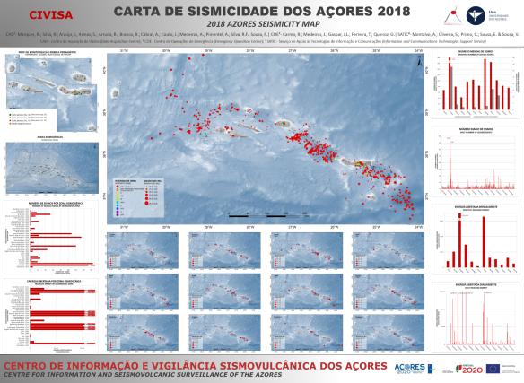 Mapa de sismicidade 2018